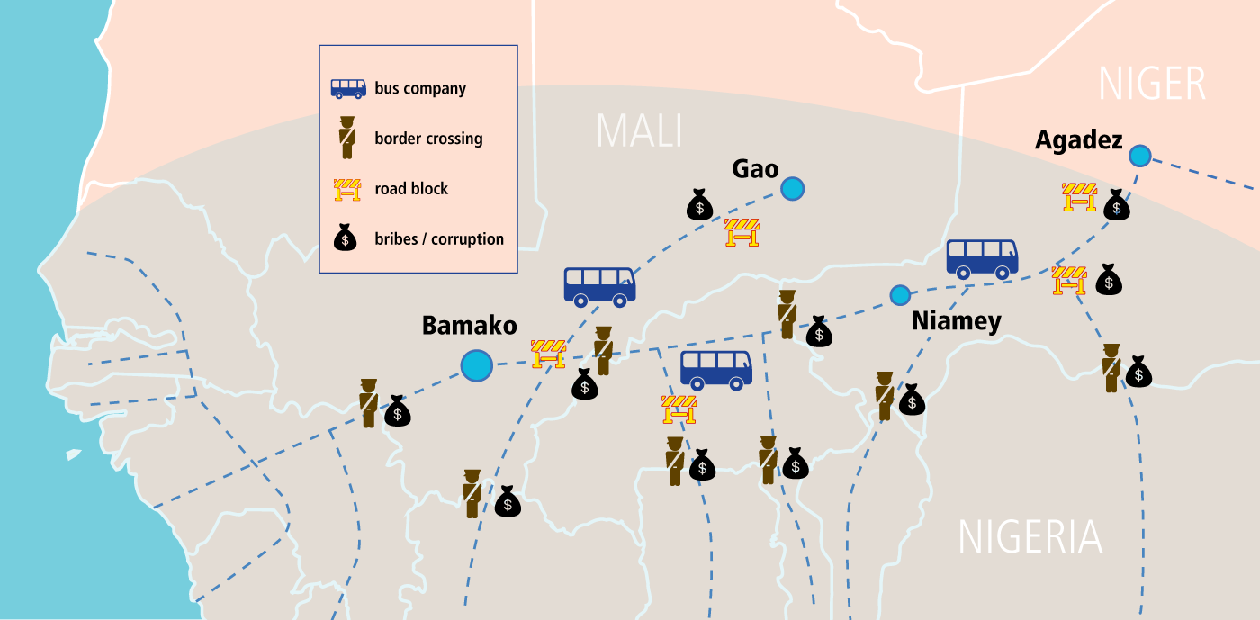 The legal route – West Africa to Gao and Agadez | Turning ... on gao icarus, gao and tomb of askia, ancient ghana map, nairobi kenya map, walata map, sahel grassland map, gao brothers, u.s. capitol map, songhai kingdom map, ancient african civilizations map, gao africalandcsape, gao city, gao international airport, mali map, locating countries on a map, tripoli map, african kingdoms map, mozambique map, taghaza map, gao elephant,