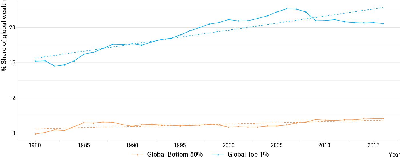 Geo-dynamic Trends in the International System | strategic